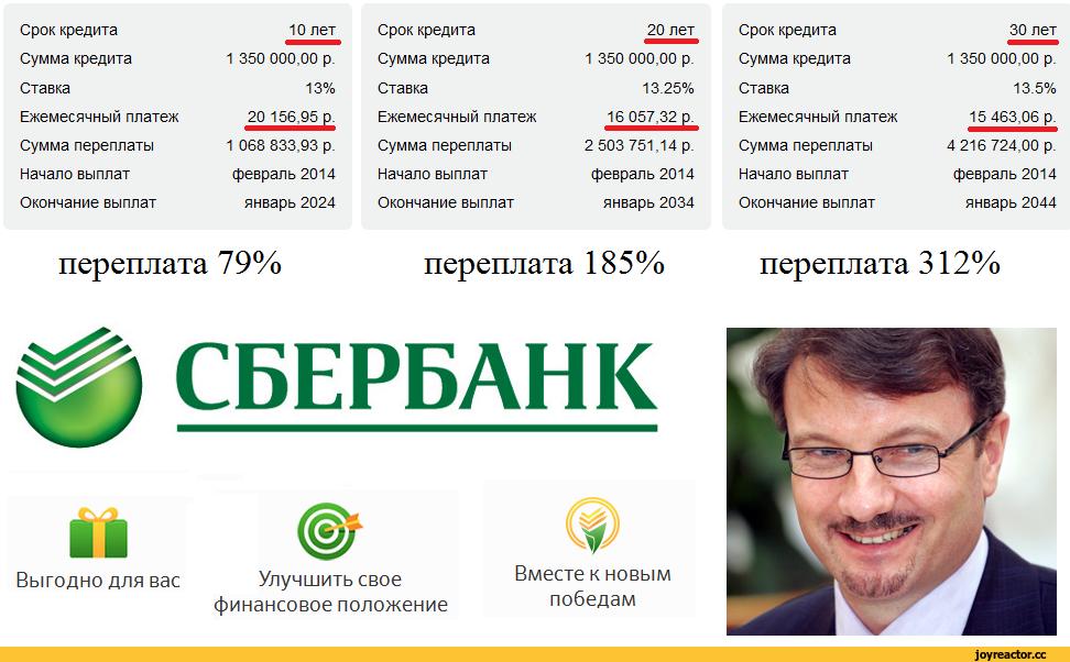 сбербанк россии какой процент на ипотеку его