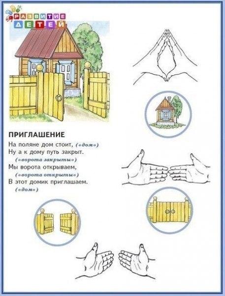 Пальчиковая гимнастика для умственного развития детей