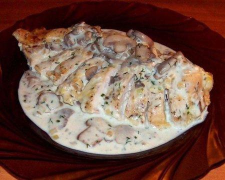 Рецепт куриной грудки с грибами и сыром в духовке