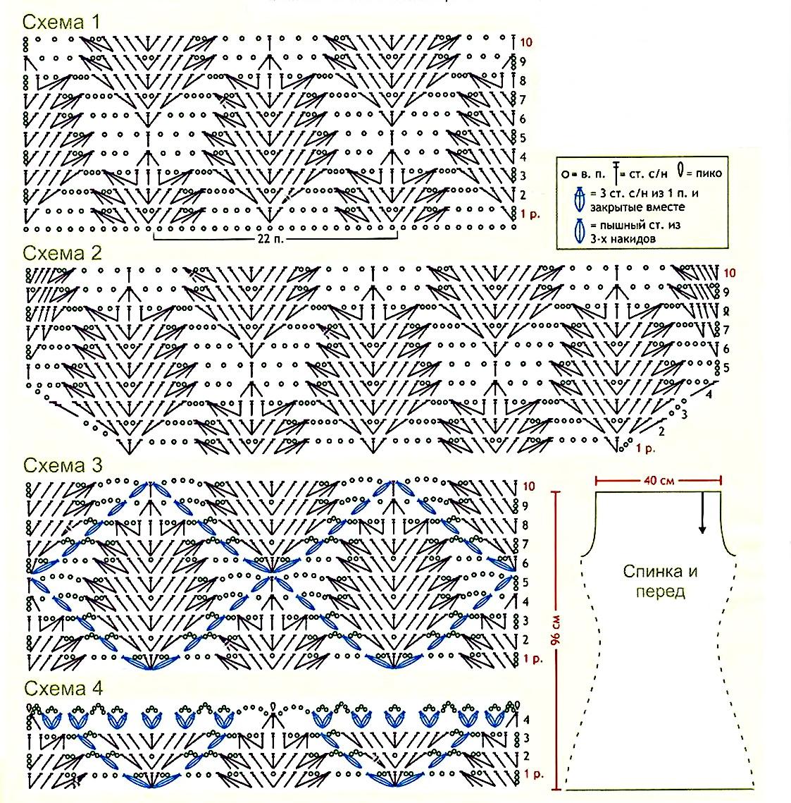 Как сделать переадресацию на один номер билайн