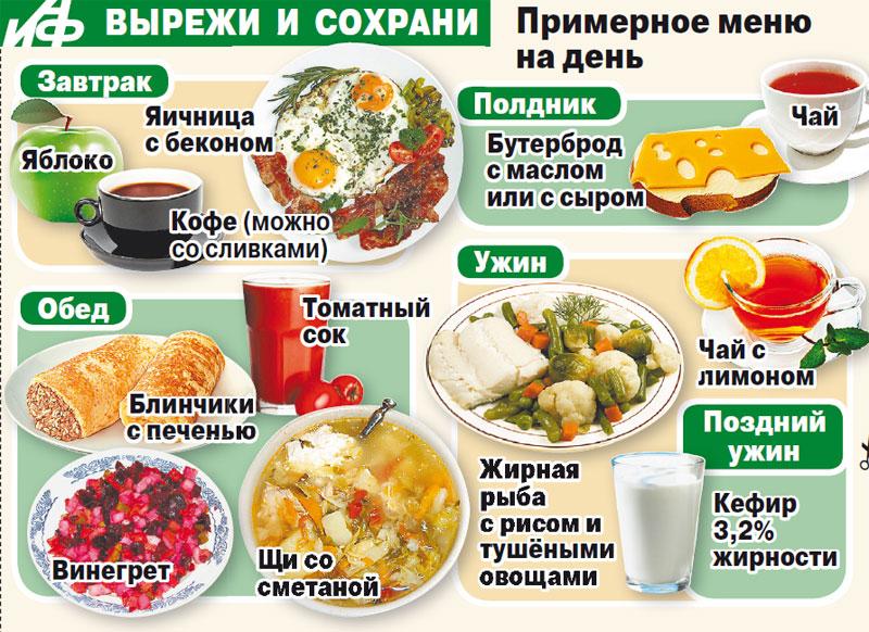 Запасаемся витаминами, или Как питаться перед Великим постом