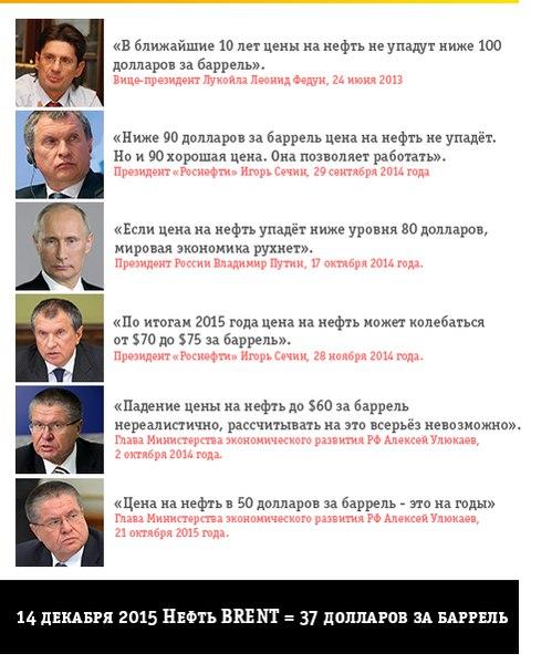 Нефть и грезы российского бомонда