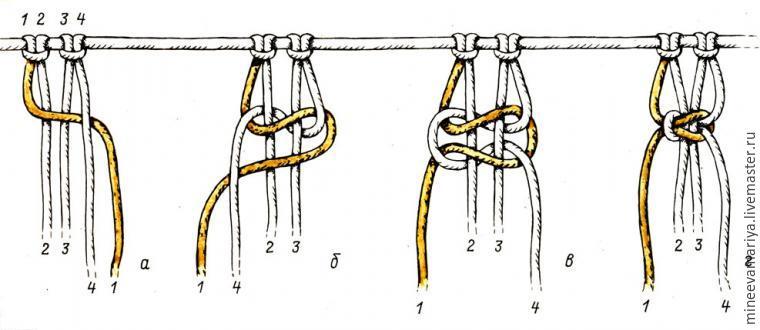 Плетение макраме браслеты схемы из ниток