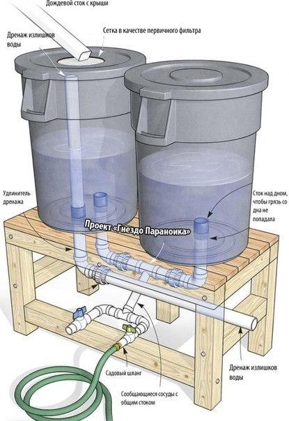 Как сделать воду на даче как в квартире