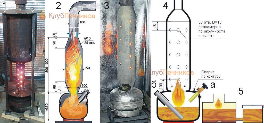 Как сделать печь на отработке из баллона