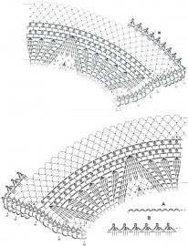 Полукруглая шаль крючком схема фото