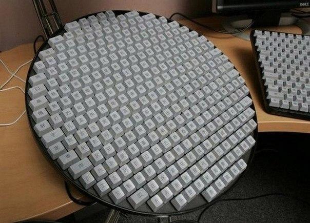Китайские пишущие машинки