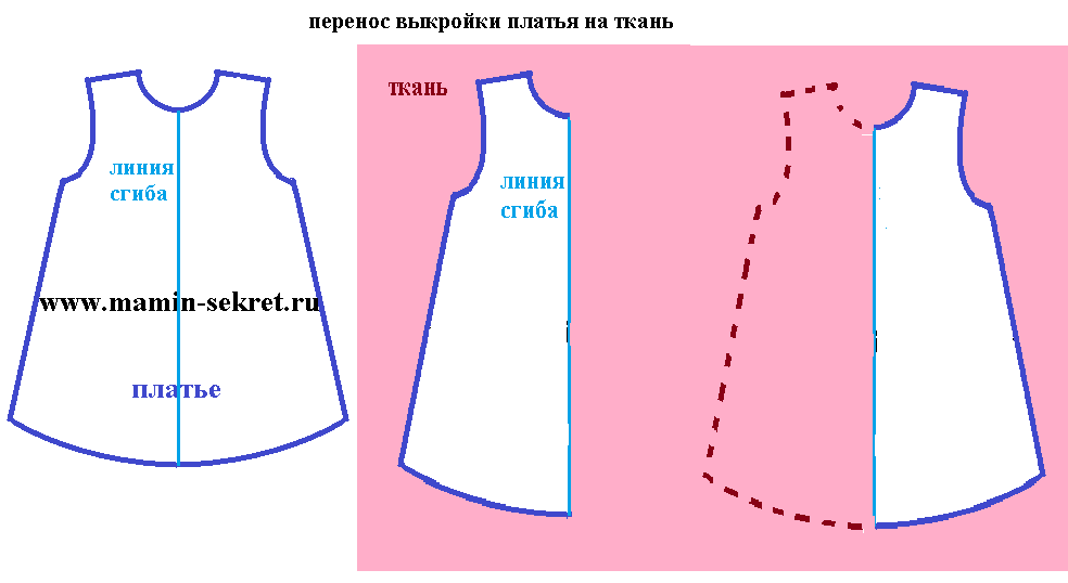 Детское платье с круглой