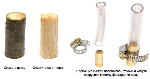 Эффективный фильтр для воды