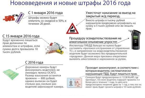 Штрафы пдд с 1 января новый год