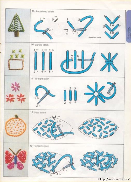 Основы вышивки для детей