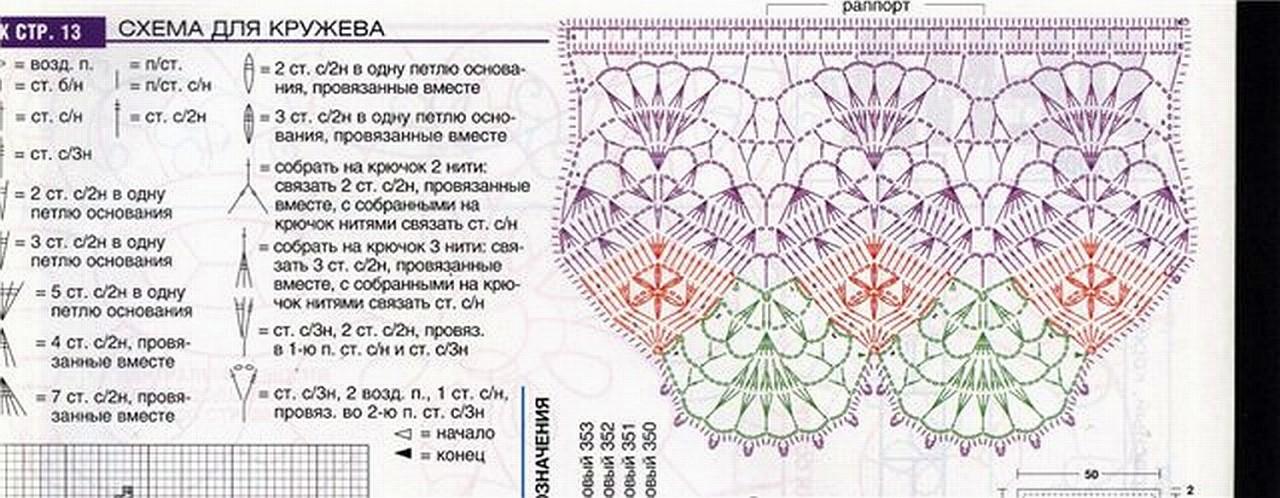 Схемы по вязанию ажурная кайма 147