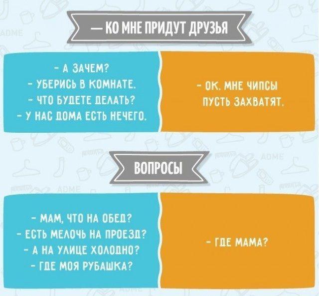 Шутливый анализ разницы между мамами и папами в отношении к детям.
