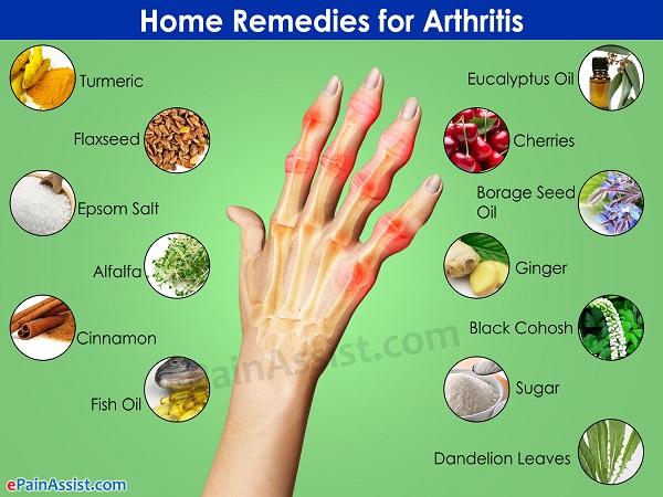 Интересное лекарство для лечения артрита, остеопороза, ревматизма …