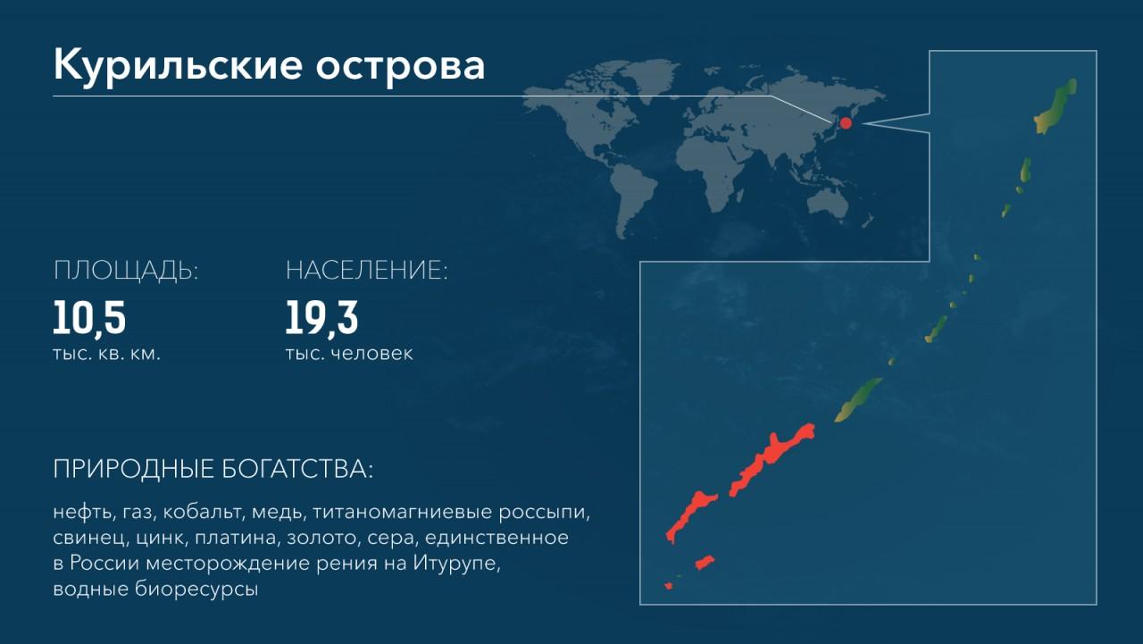 Японский МИД заявил протест из-за прокладки Россией оптоволокна на Курилы