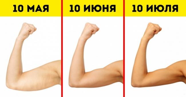 Упражнения для красоты ваших рук