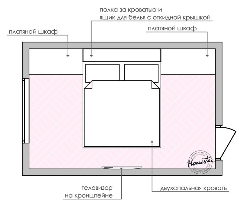 Планировка спальни 12 кв.м