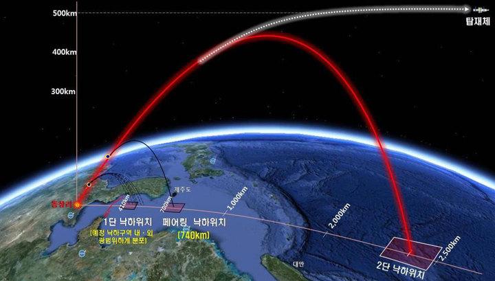 """""""Откувыркался"""": Северокорейский спутник вышел на орбиту вместе со ступенью ракеты"""