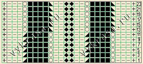 Рисунок схемы вязания ажурного узора спицами