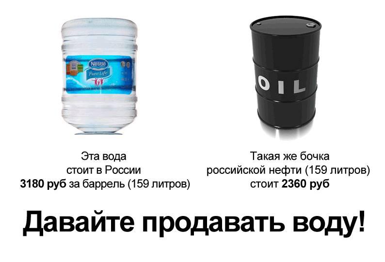 barrel-nefti-v-litrah-tsena