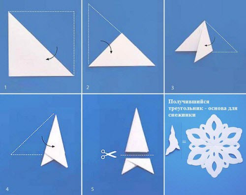 Сложить бумагу для вырезания снежинок