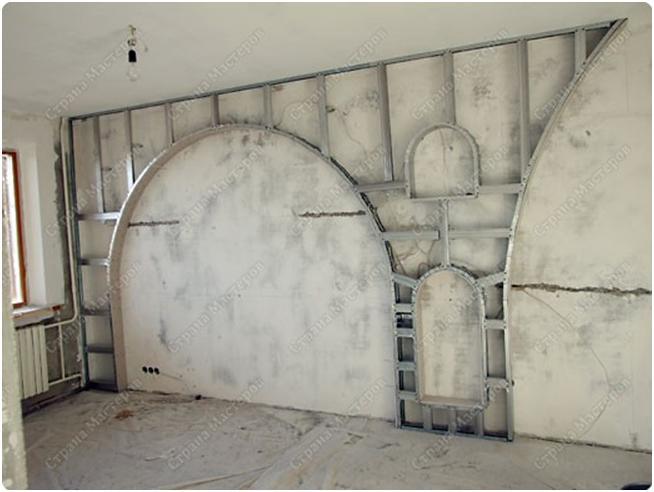 Конструкции стен из гипсокартона фото