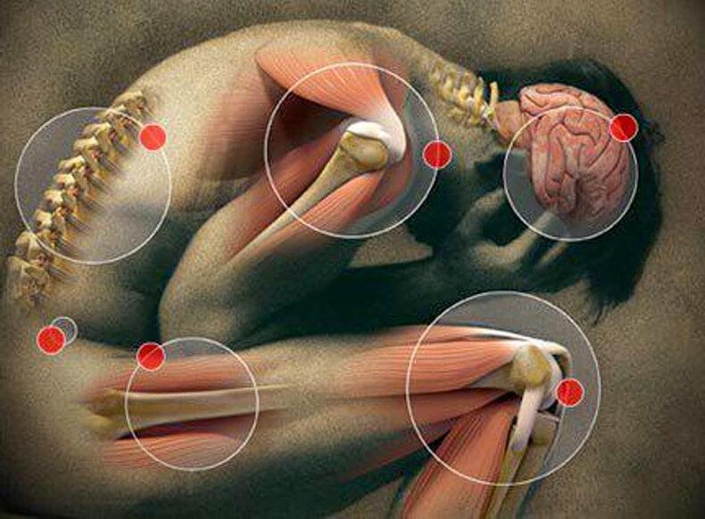 скованность в теле и боли в суставах