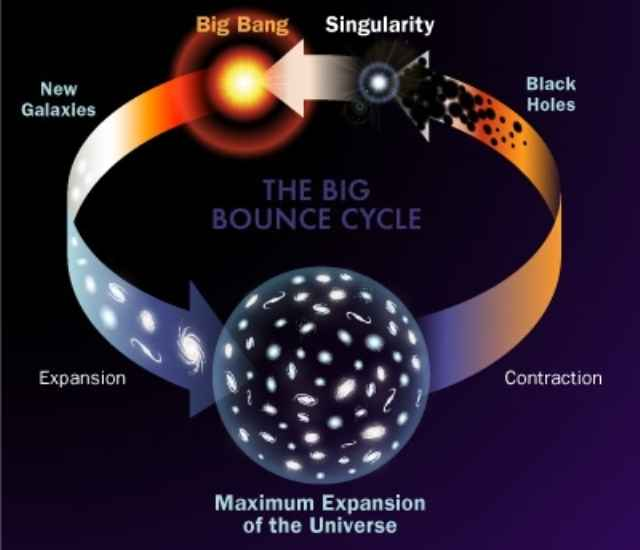 the black hole of our dependence to technology I have some problems with the ergosphere of a rotating black hole latest science and technology news i think that there should a dependence of the.