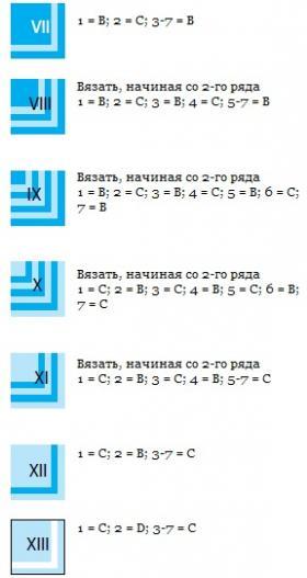 Графичное покрывало из квадратов с эффектом градиента