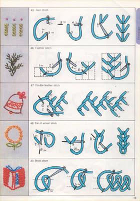 Виды швов ручной вышивки (10) (280x400, 144Kb)
