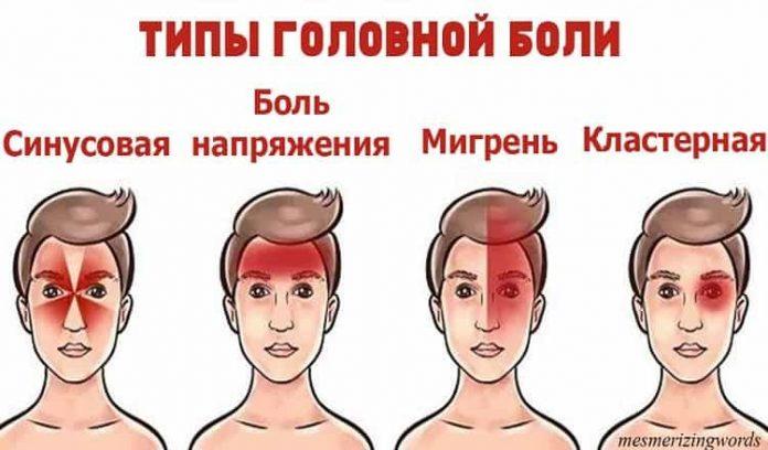 Врачи объясняют 4 худших типа головных болей (и как их остановить)