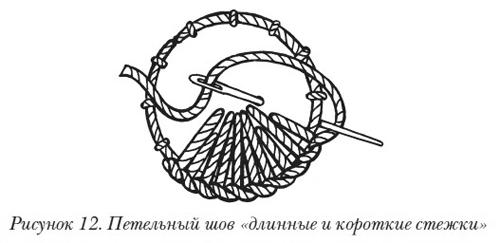 Объемная вышивка Основные приемы объемной вышивки. Петельный шов «длинные и короткие стежки»
