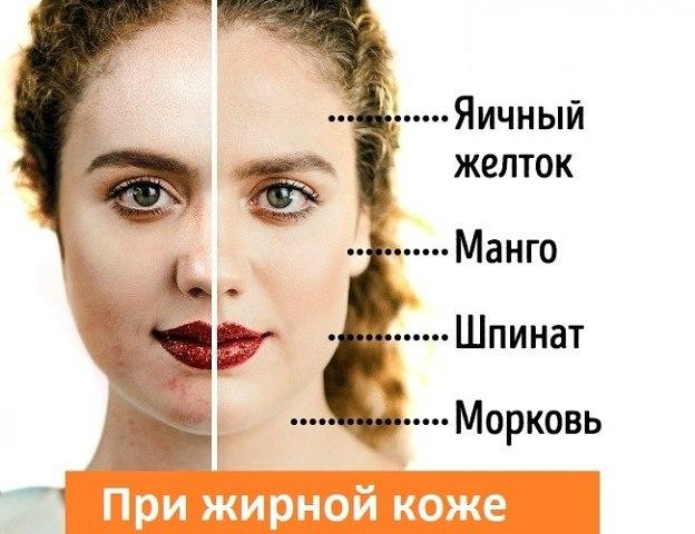 Правильное питание для хорошей кожи