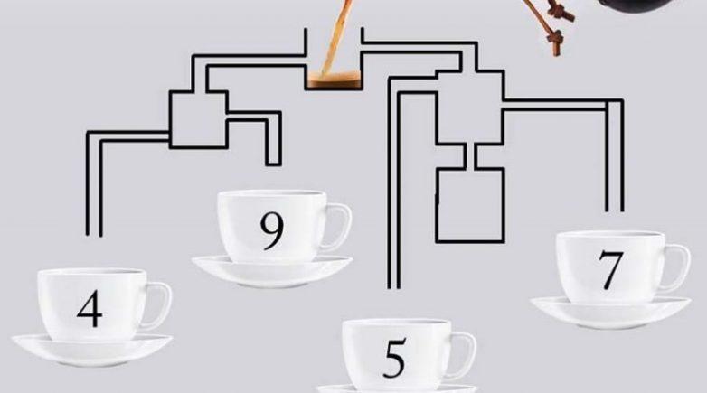 Эта простая задачка с чашками кофе смогла заставить почесать затылки многих пользователей интернета