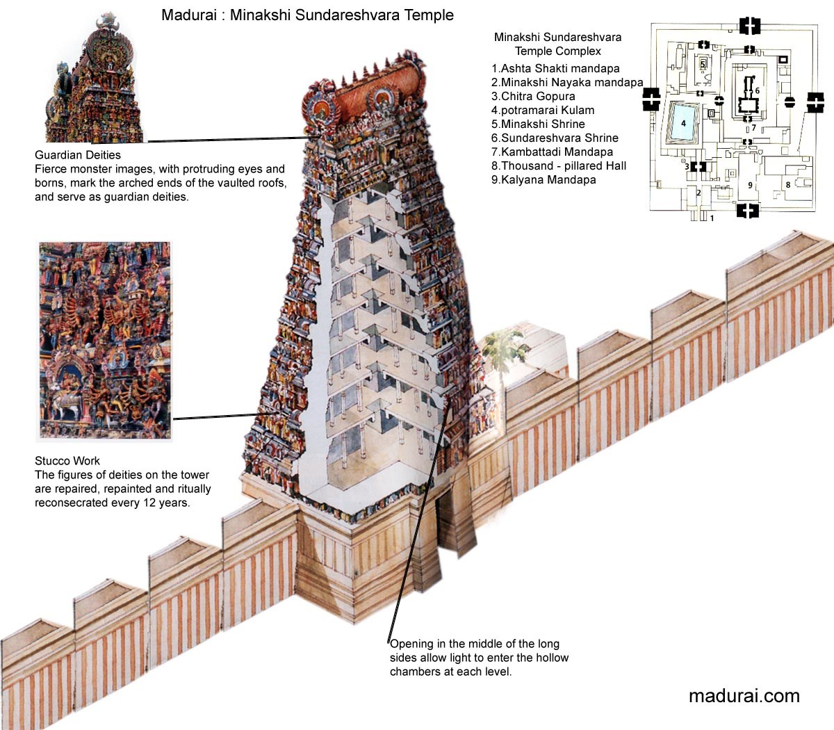 Восхитительный Храм Минакши поражал всех, кто когда-либо его видел, не делая исключений. А как он вам?