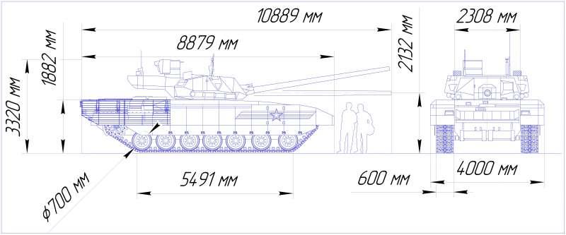 Сравнение размеров Т-14 с другими ОБТ
