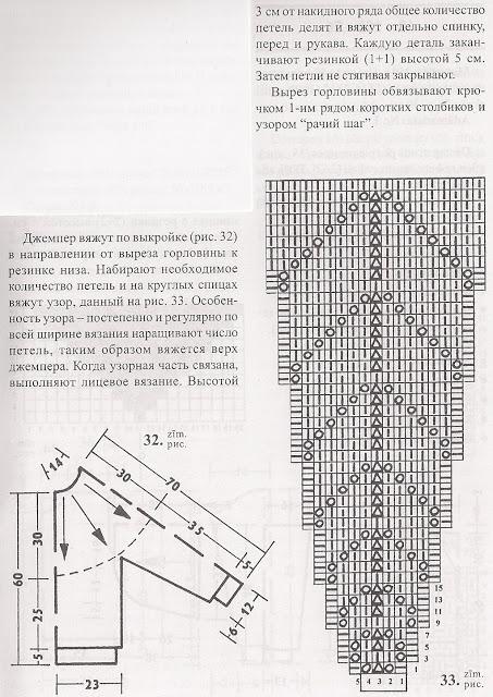 вязание спицами круглые ажурные кокетки