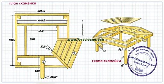 Круглая скамейка вокруг дерева своими руками (фото и чертеж)