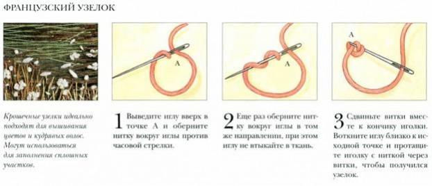 Как сделать узелок при вышивании