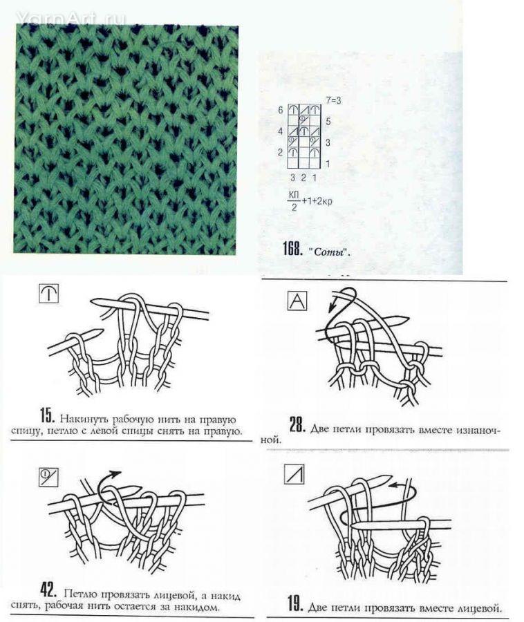 Простые узоры вязания на спицах с подробным описанием