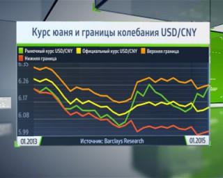 Вслед за Россией и Китай запускает свой аналог SWIFT. Юань угрожает доллару?