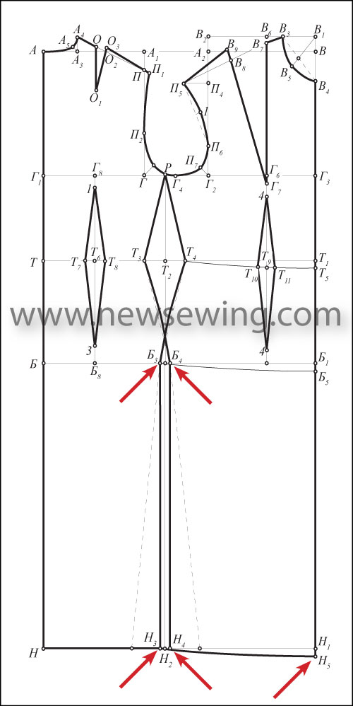Выкройка сарафана для начинающих пошаговая инструкция