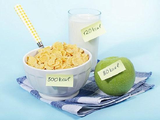 Cколько калорий нам действительно нужно