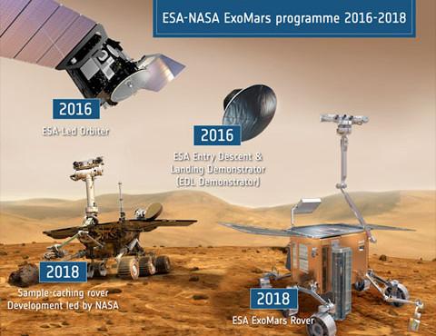 Россия и Европа запустили аппарат «Экзомарс», который в октябре достигнет Марса