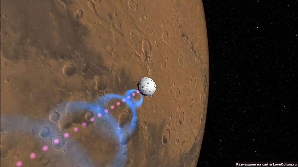 Каким образом марсоход отправляет нам на Землю данные