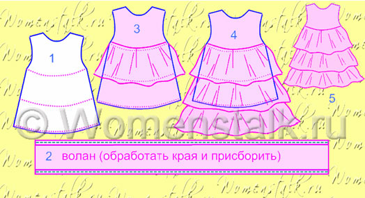 Как сшить платье с воланом своими руками