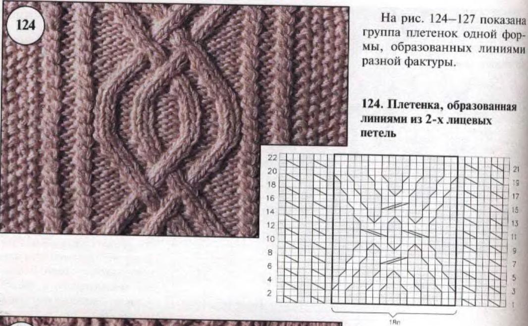 Схема вязания плетёнки 34