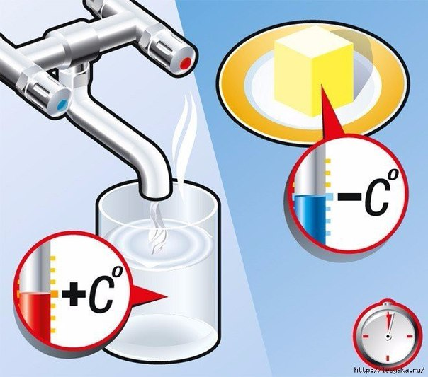 Как быстро размягчить сливочное масло без микроволновки!