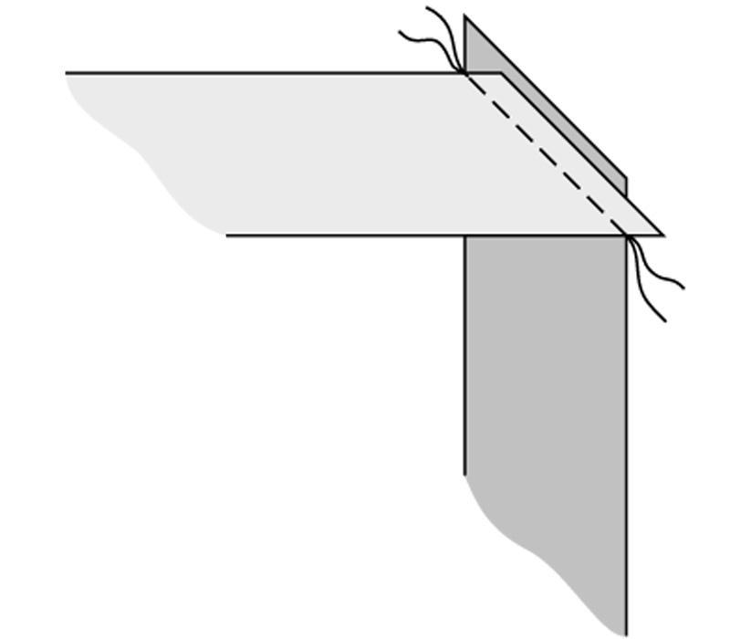 Как стачивать косые бейки и выполнять отделочные строчки