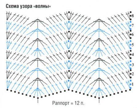 3в shema-vyazaniya-dlinnaya-yubka-kruchkom